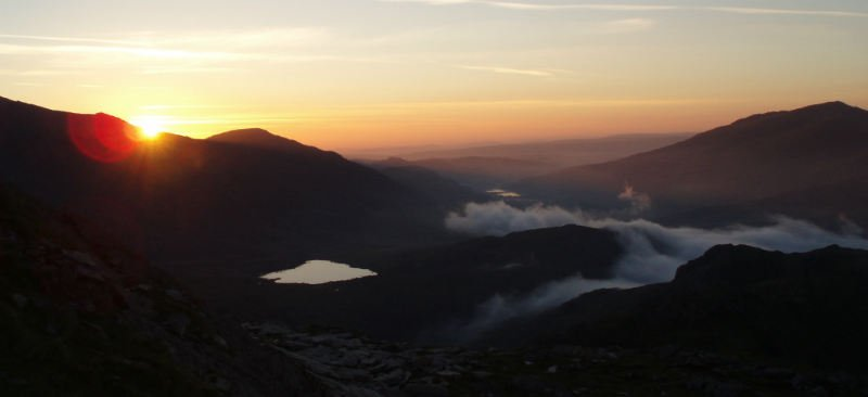 Guided Walking weekends Snowdonia